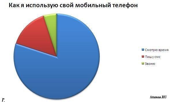 http://atamas.ru/uploads/posts/2009-11/1257142892_bezymjannyjjcccc.jpg